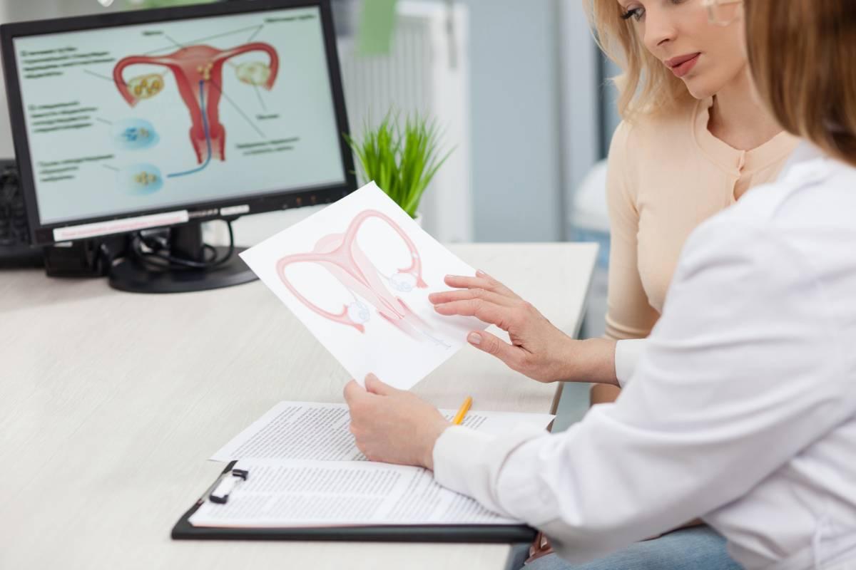 wie lange dauert eine gebärmutterentzündung