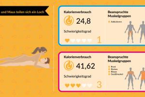 kalorienverbrauch beim sexualverkehr tabelle
