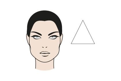 Die Passende Kurzhaarfrisur Für Jede Gesichtsform